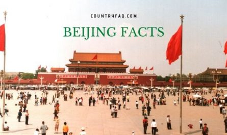 beijing facts