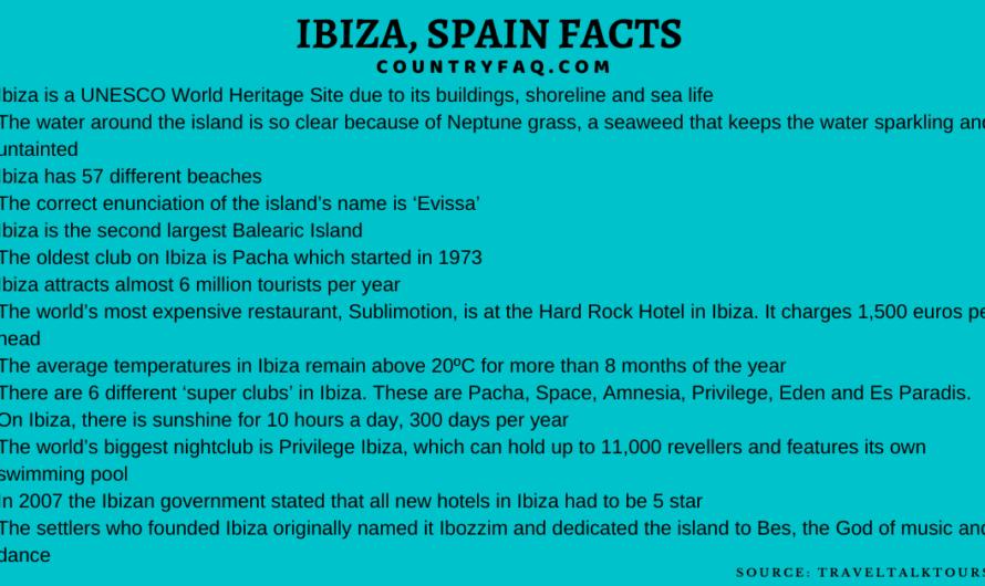70 Archipelago Ibiza Spain Interesting Fun Facts Trivia
